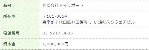 横浜市の人気街ガイド情報なら|会社概要1