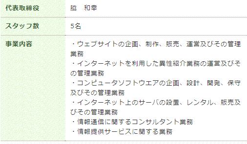 横浜市でお探しの街ガイド情報|会社概要2